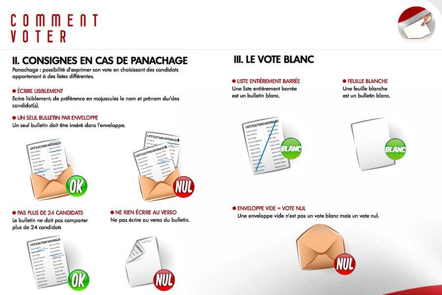 Elections Mode D 39 Emploi News Monaco Ma Ville Chaines Mc Channel Chaines Vid Os De Monaco