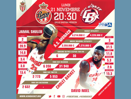 Roca Team - Cholet Basket à 20h30 !